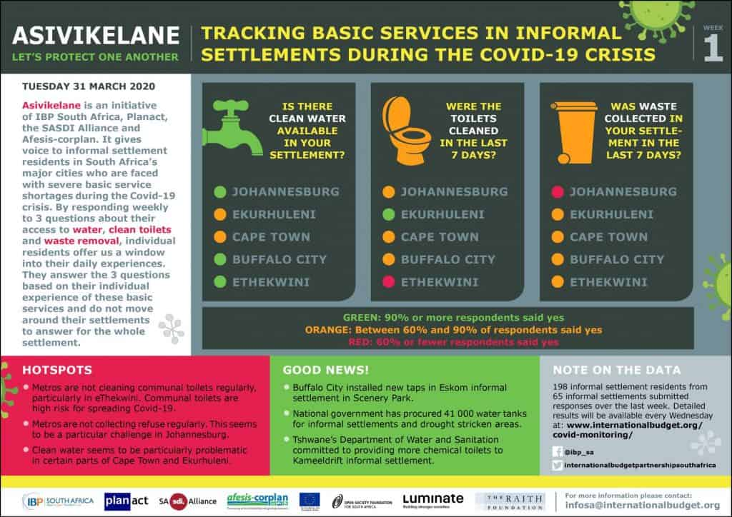 Poster offering hygiene tips