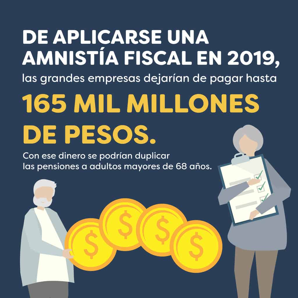 Civil Society Groups Across Latin America are Starting to Question Tax Expenditures