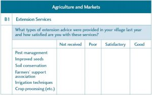 Our Money, Our Responsibility - Table 6: Abstract of Village PIMA Card B – Production Factors