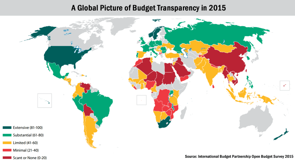 global budget transparency in 2015