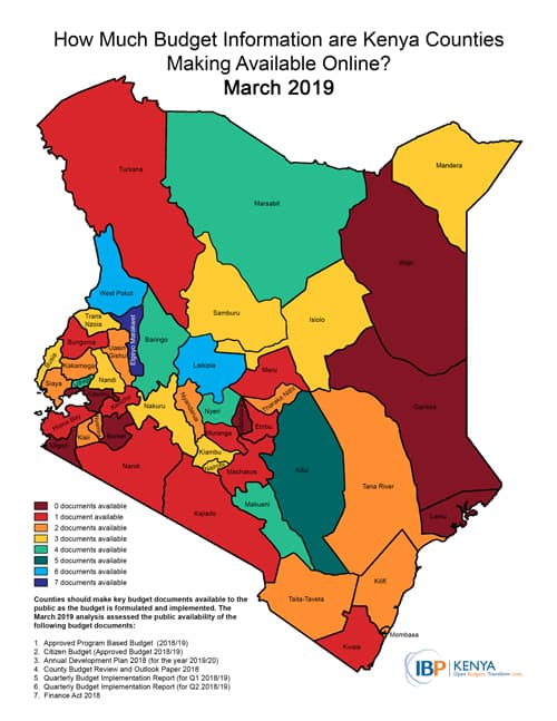 Kenya County Budget Transparency Map, March 2019