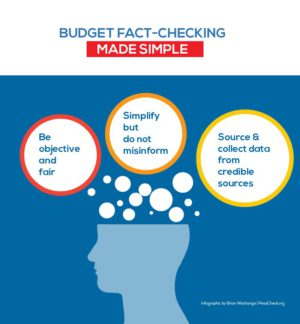 pesacheck fact checking made simple